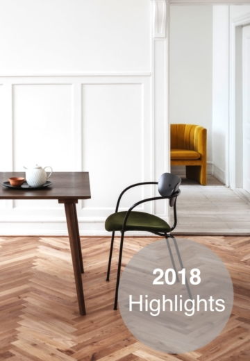 Wohnidee Luzern AG Highlights 2018